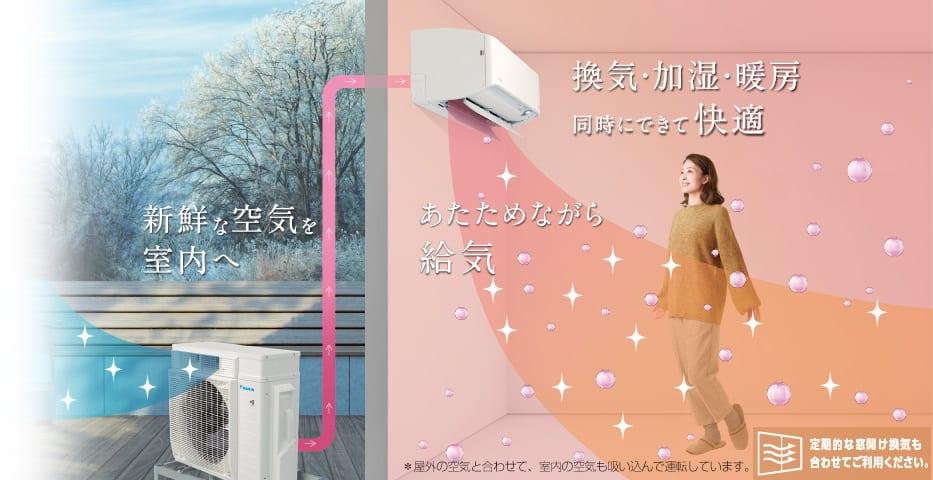 空気清浄エアコン